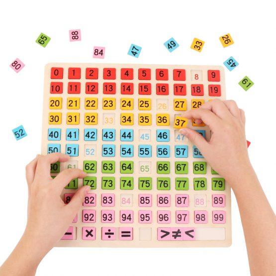 joc montessori matematica inmultiri impartiri cu betisoare1