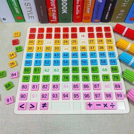 joc montessori matematica inmultiri impartiri cu betisoare8